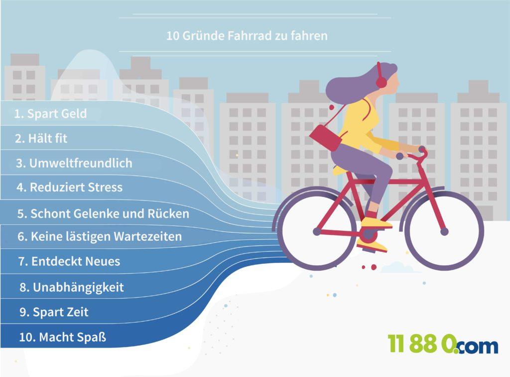 gruende-fahrrad-fahren